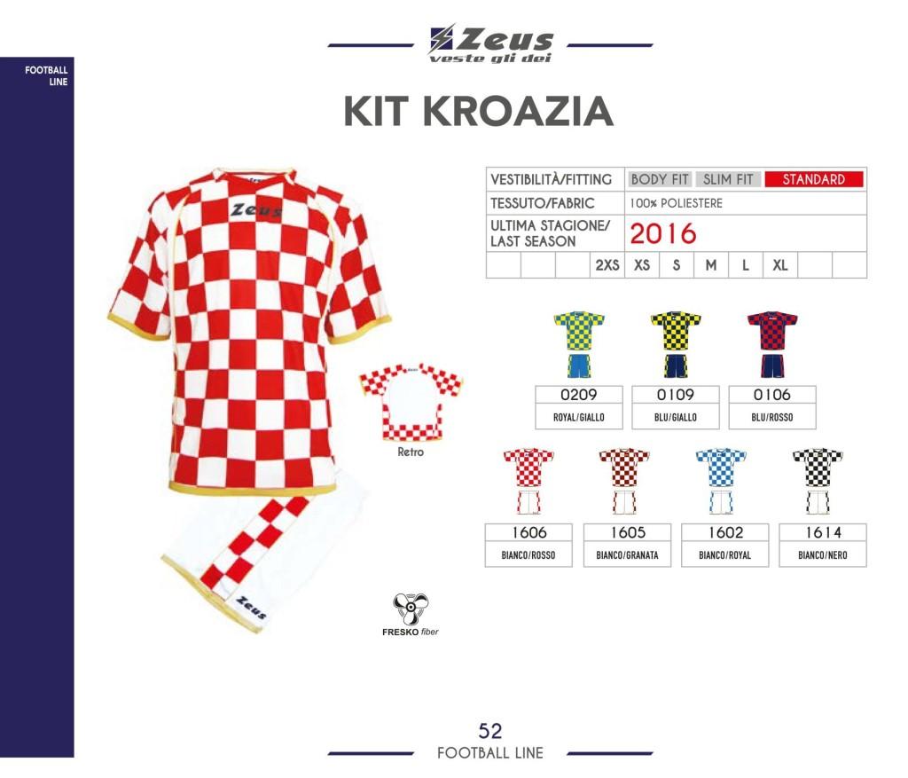 kit-kroazia