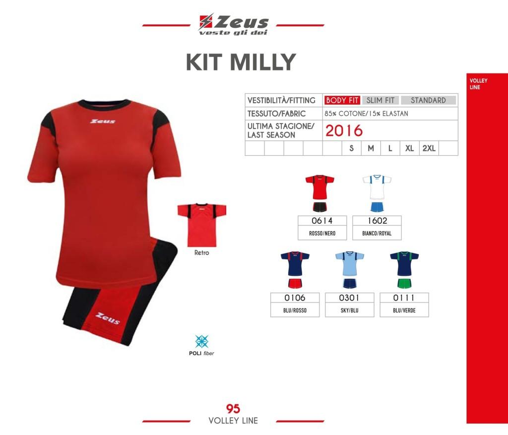 kit-milly