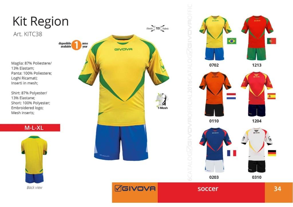 kit-region
